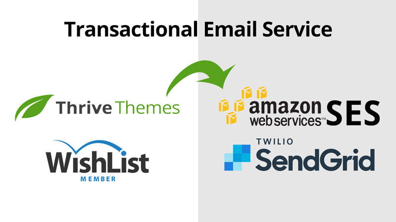 How to use a transactional email service with wordpress and thrive themes